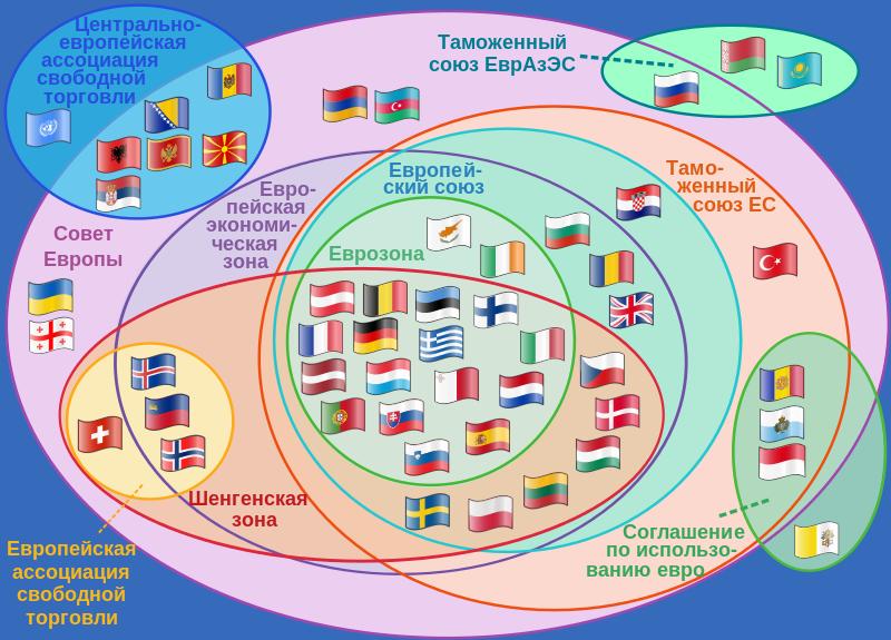 Шенген и ЕС